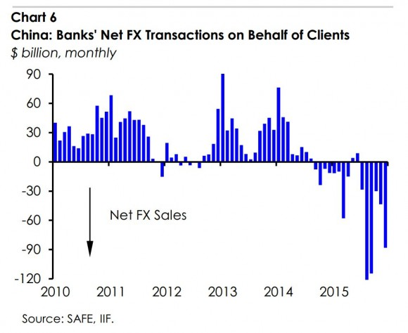 banks-fx-position-580x474 1